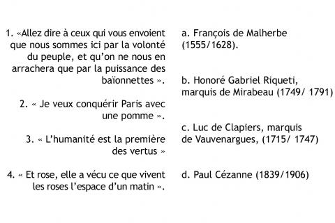 Citations célèbres